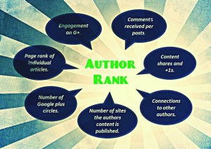 author-rank2